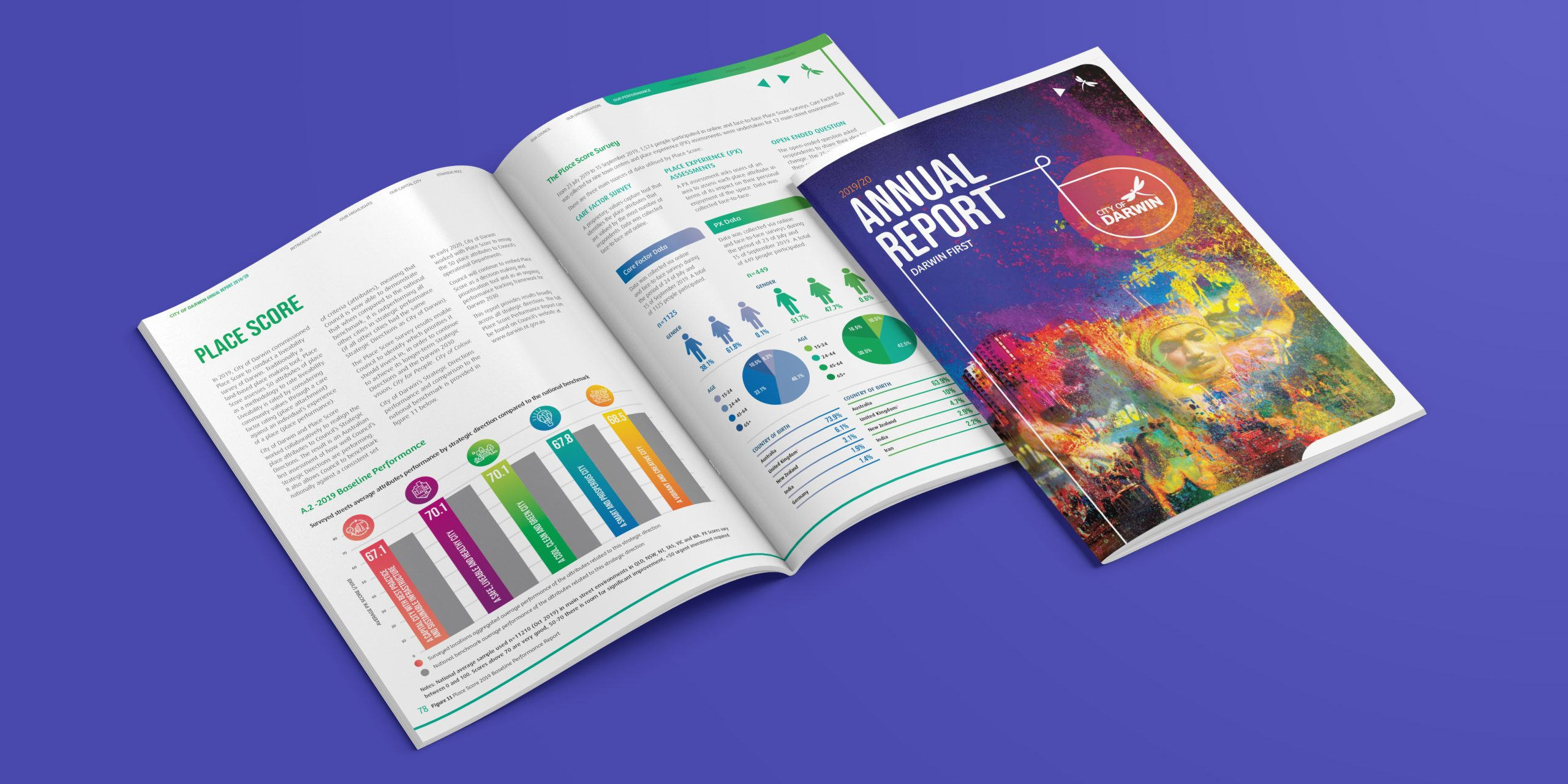 Annual Report 2019-2020Preview